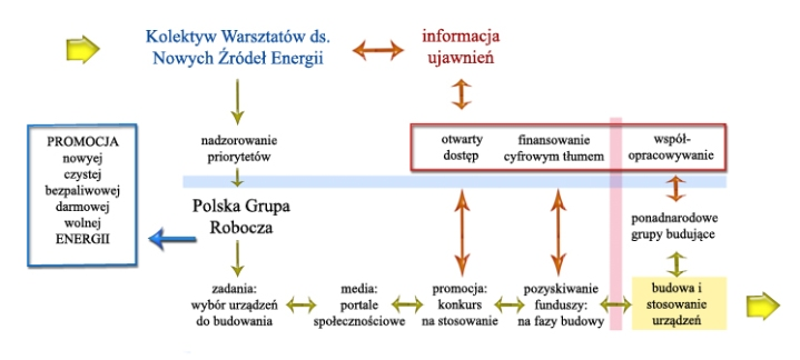 NESLC_PL_disclosure_work_flowchart_graphic_2016_v1